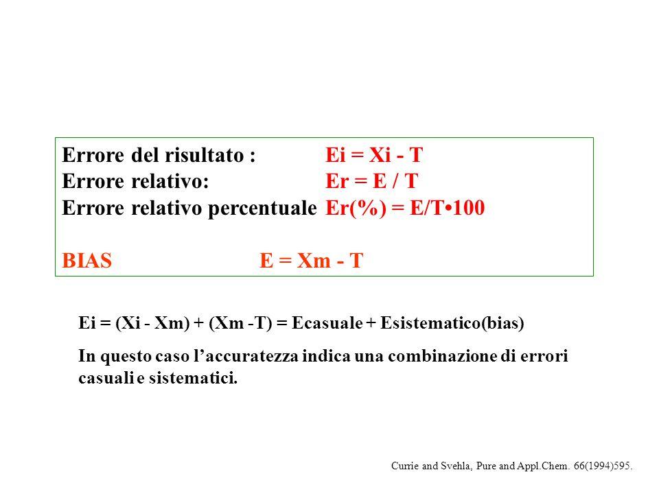 Errore del risultato : Ei = Xi - T Errore relativo: Er = E / T