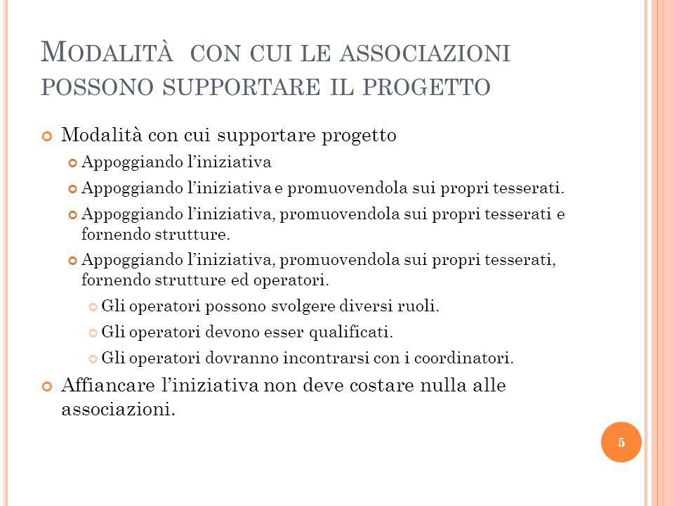 Modalità con cui le associazioni possono supportare il progetto
