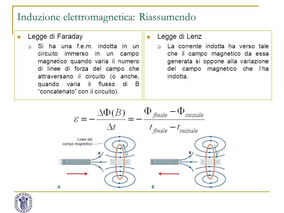 Induzione elettromagnetica: Riassumendo