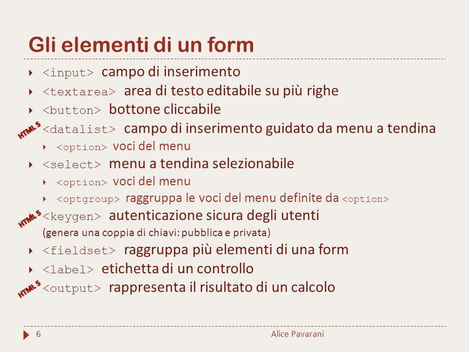 Gli elementi di un form <input> campo di inserimento