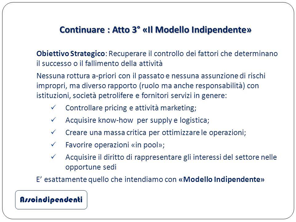 Continuare : Atto 3° «Il Modello Indipendente»
