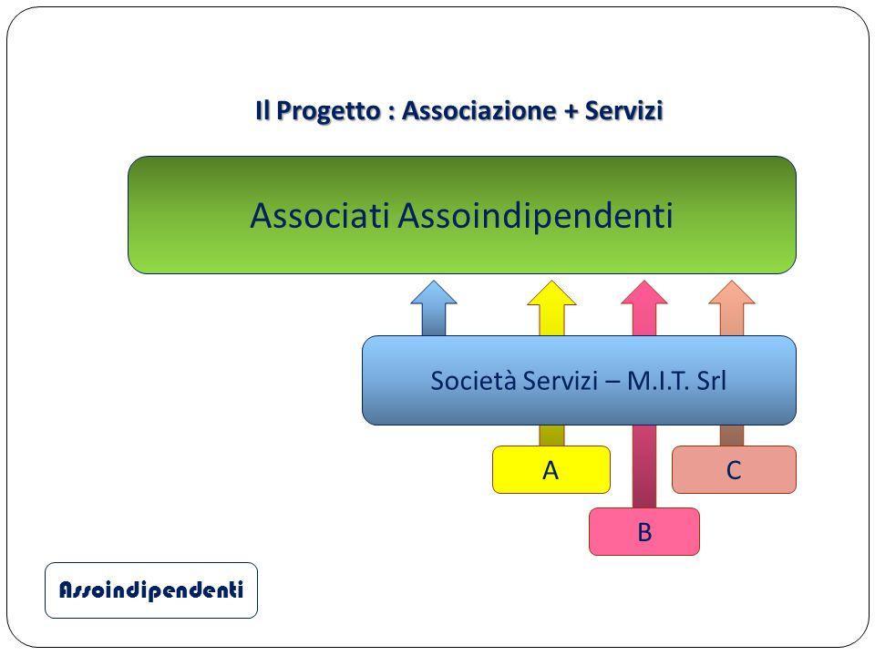 Il Progetto : Associazione + Servizi