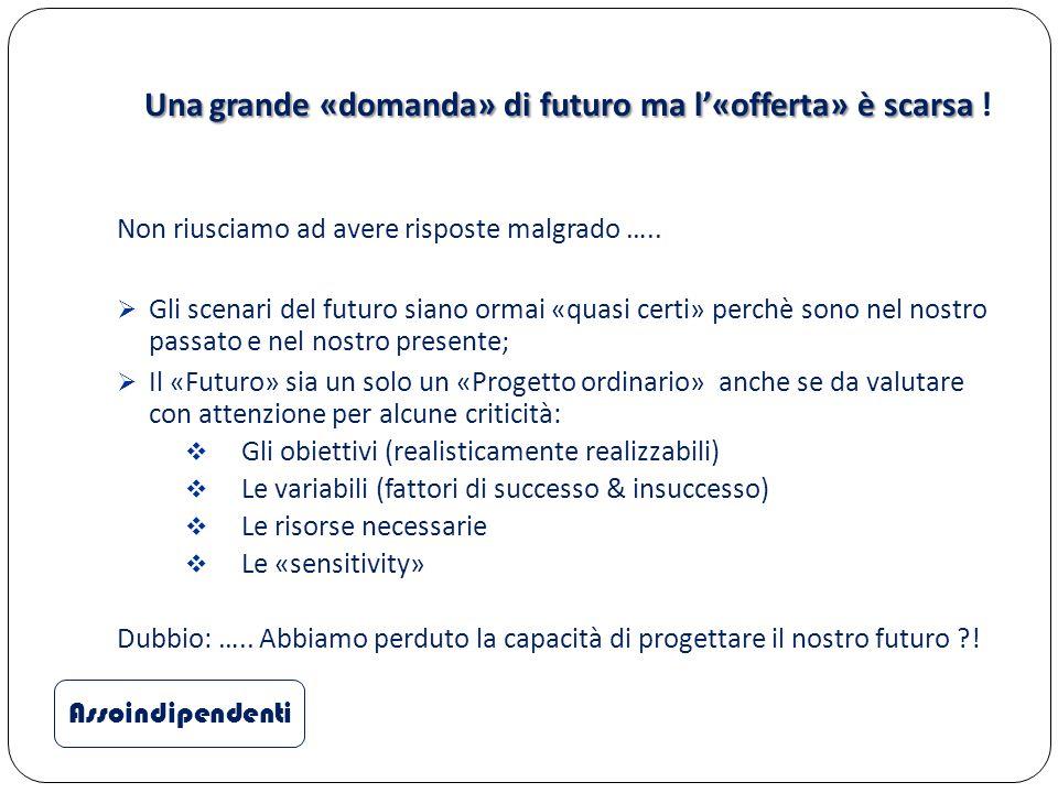 Una grande «domanda» di futuro ma l'«offerta» è scarsa !
