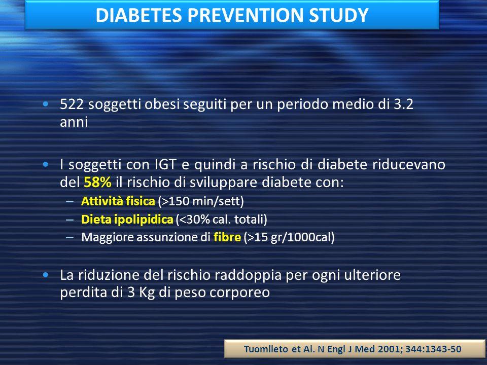 DIABETES PREVENTION STUDY