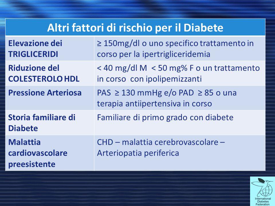 Altri fattori di rischio per il Diabete