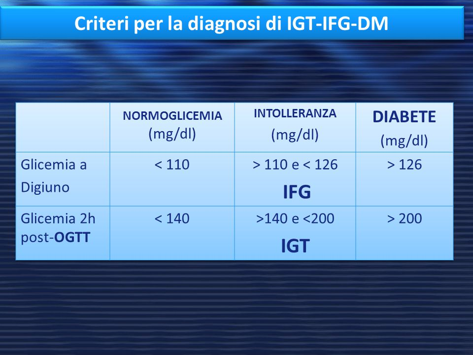 Criteri per la diagnosi di IGT-IFG-DM