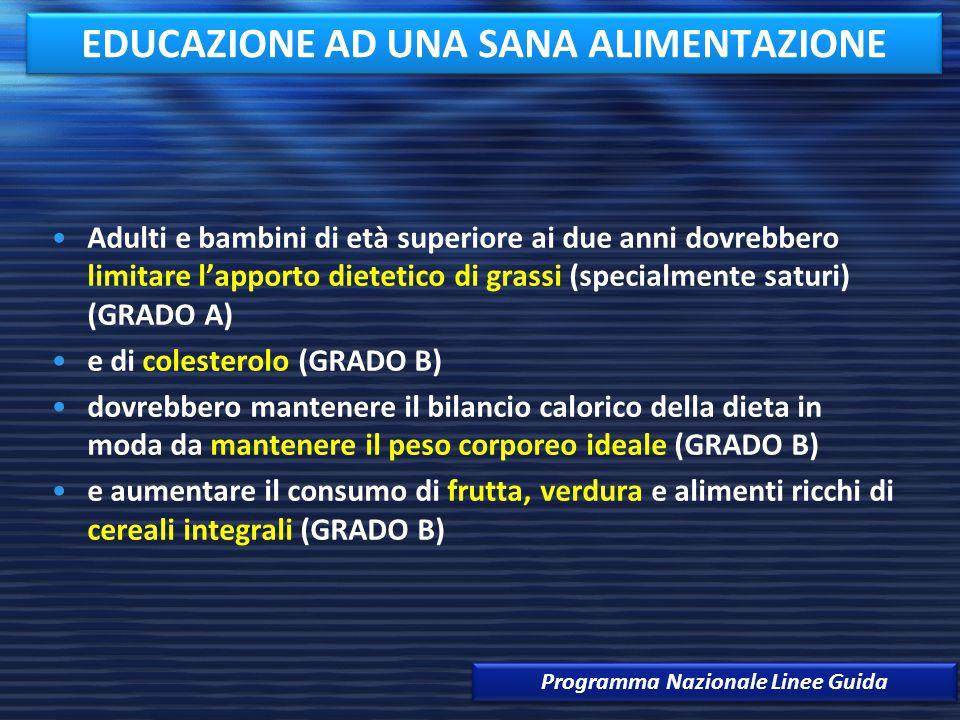 EDUCAZIONE AD UNA SANA ALIMENTAZIONE Programma Nazionale Linee Guida