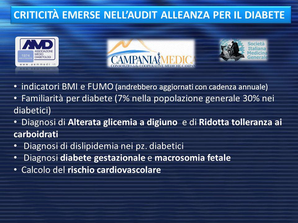 CRITICITÀ EMERSE NELL'AUDIT ALLEANZA PER IL DIABETE