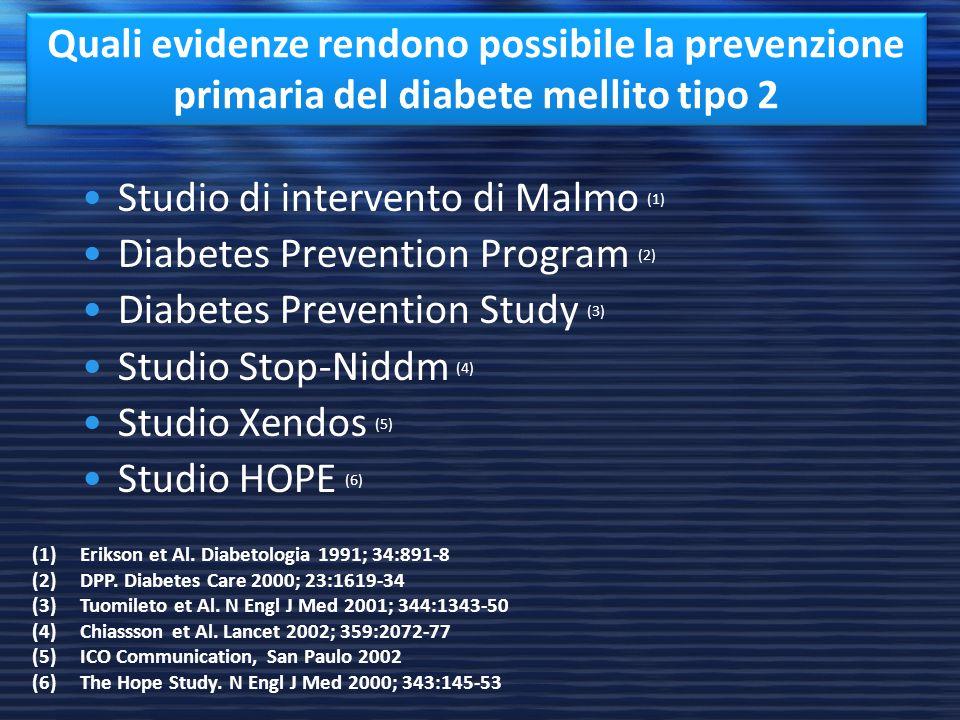 Studio di intervento di Malmo (1) Diabetes Prevention Program (2)