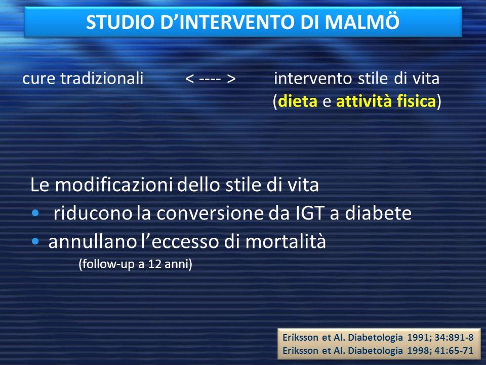 STUDIO D'INTERVENTO DI MALMÖ