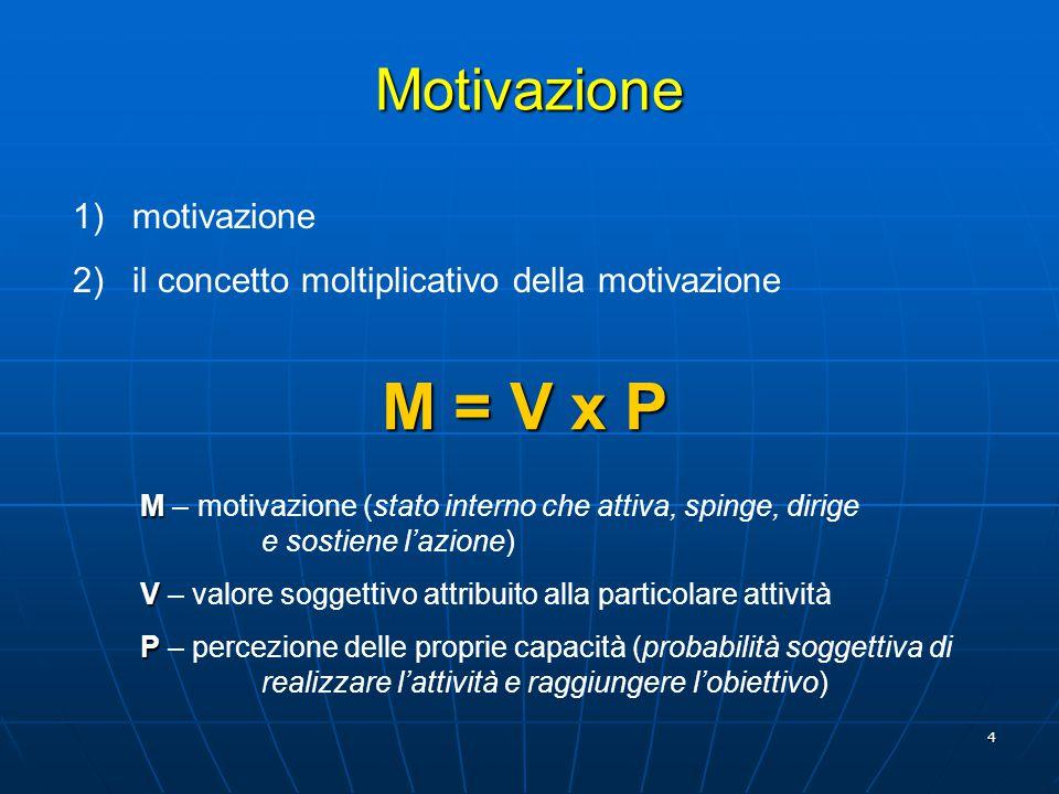 M = V x P Motivazione motivazione
