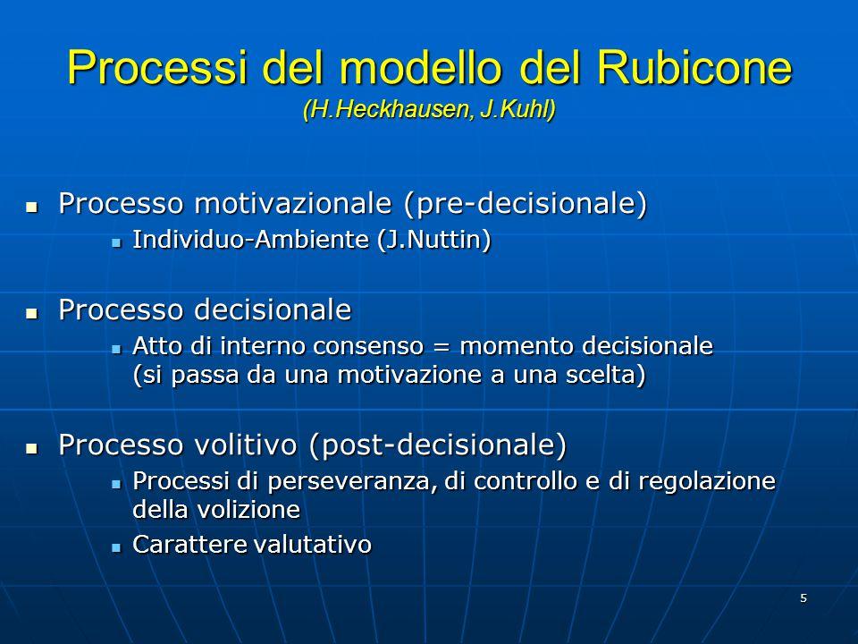 Processi del modello del Rubicone (H.Heckhausen, J.Kuhl)