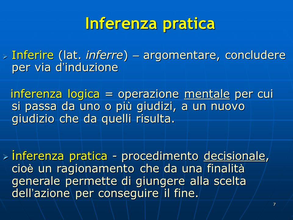 Inferenza pratica Inferire (lat. inferre) – argomentare, concludere per via d'induzione.