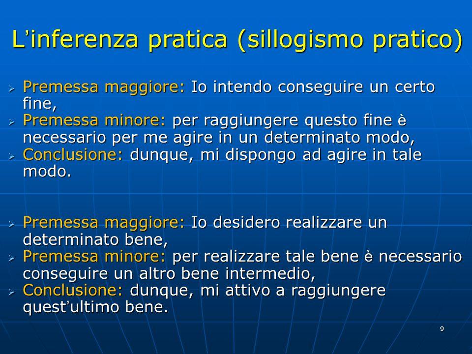 L'inferenza pratica (sillogismo pratico)