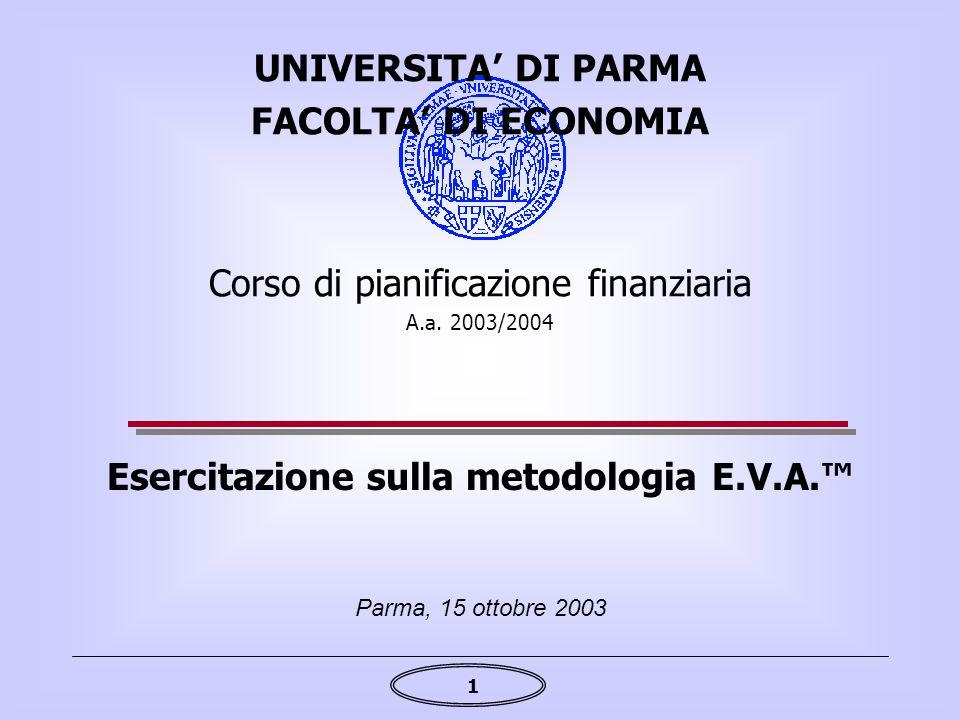 Esercitazione sulla metodologia E.V.A.™