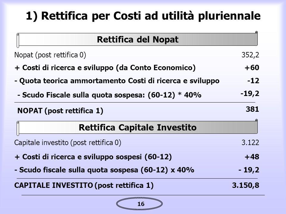 1) Rettifica per Costi ad utilità pluriennale