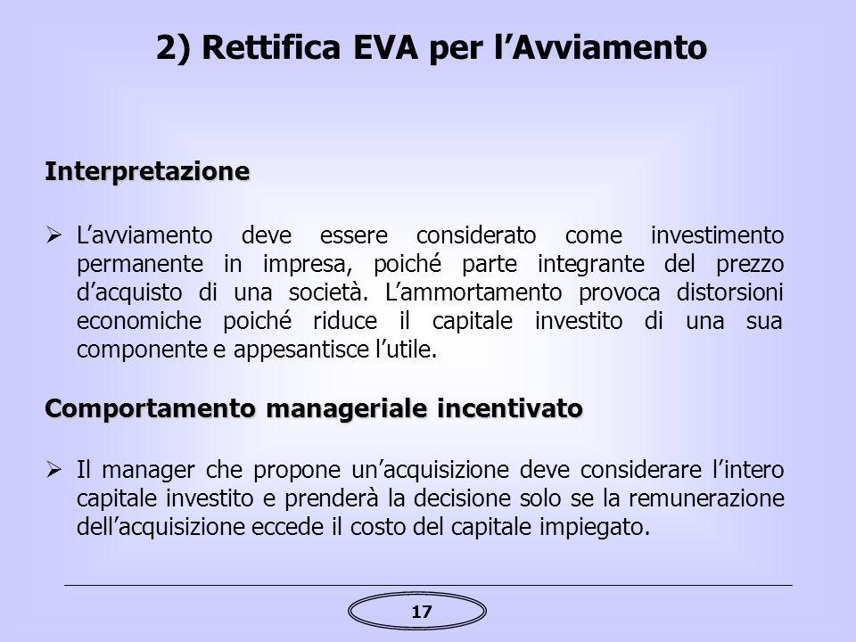 2) Rettifica EVA per l'Avviamento