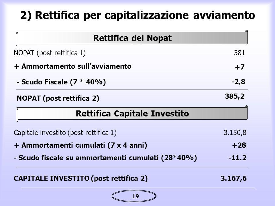 2) Rettifica per capitalizzazione avviamento