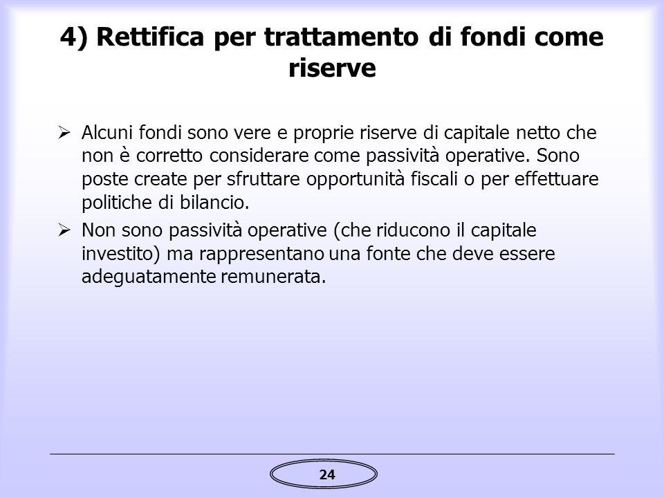 4) Rettifica per trattamento di fondi come riserve