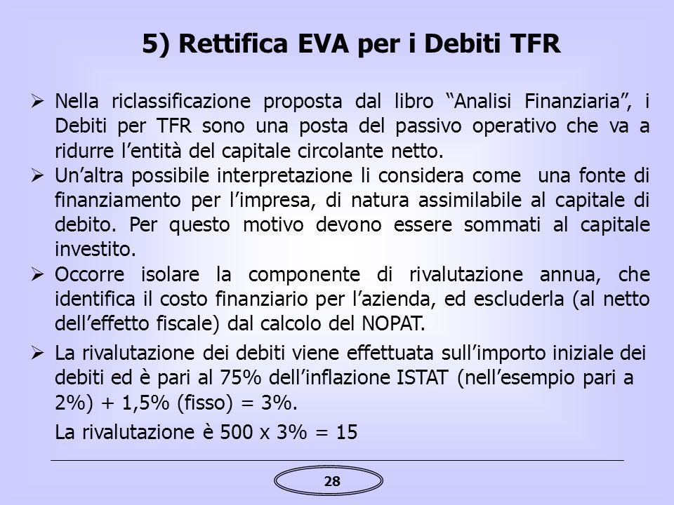 5) Rettifica EVA per i Debiti TFR