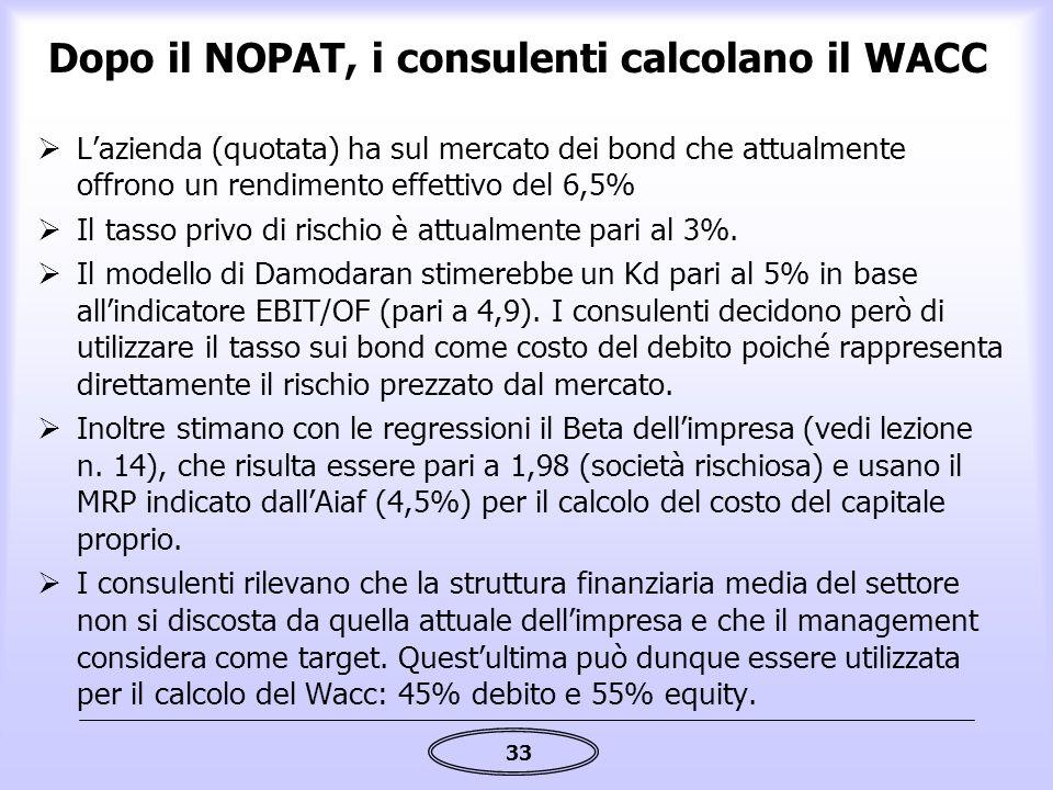 Dopo il NOPAT, i consulenti calcolano il WACC