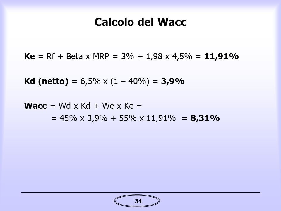 Calcolo del Wacc Ke = Rf + Beta x MRP = 3% + 1,98 x 4,5% = 11,91%