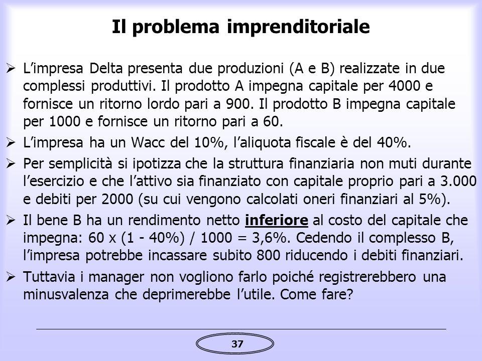 Il problema imprenditoriale