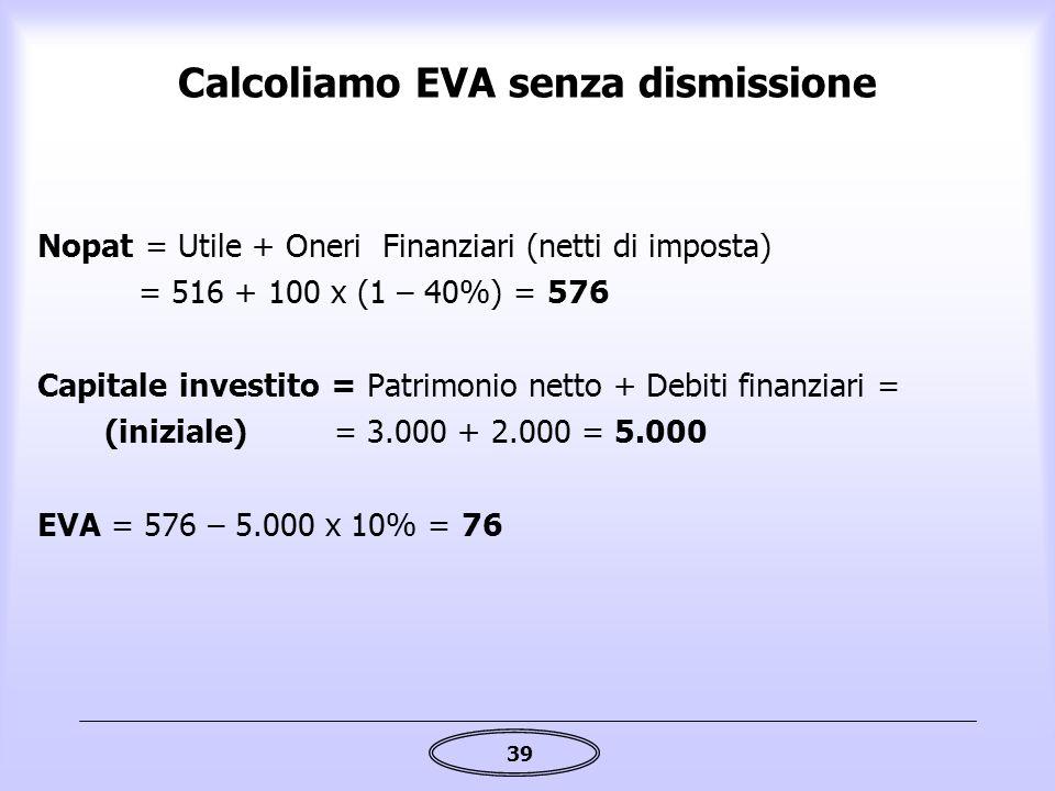 Calcoliamo EVA senza dismissione