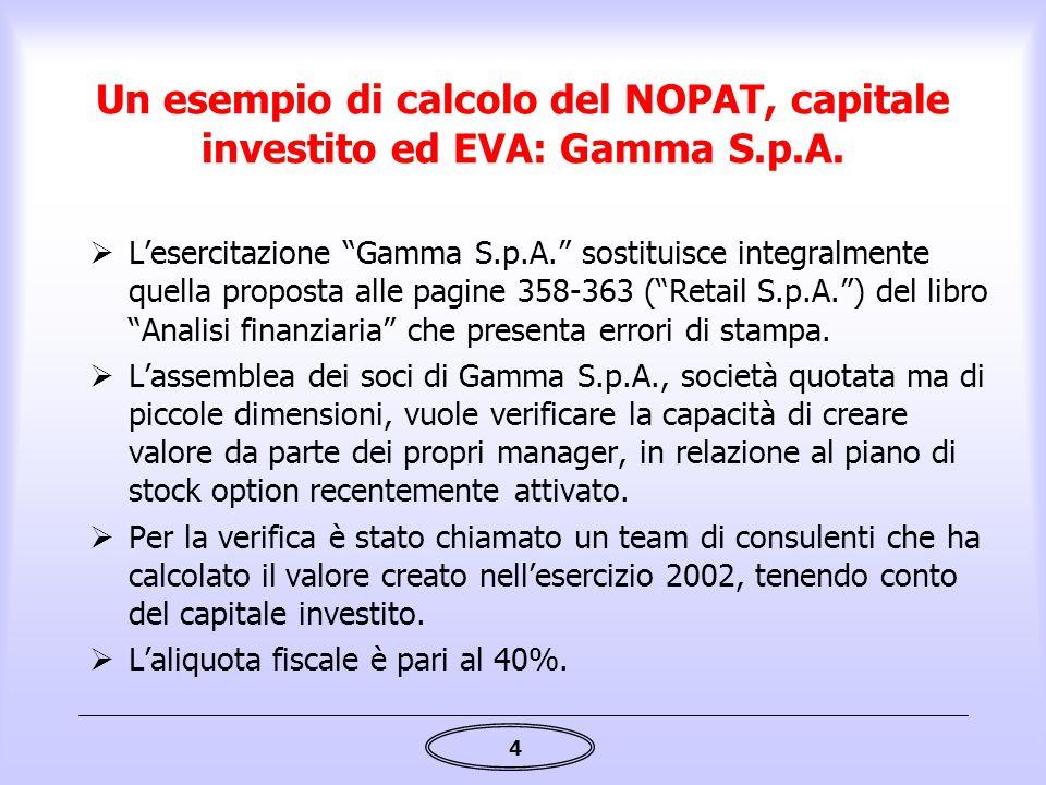 Un esempio di calcolo del NOPAT, capitale investito ed EVA: Gamma S. p