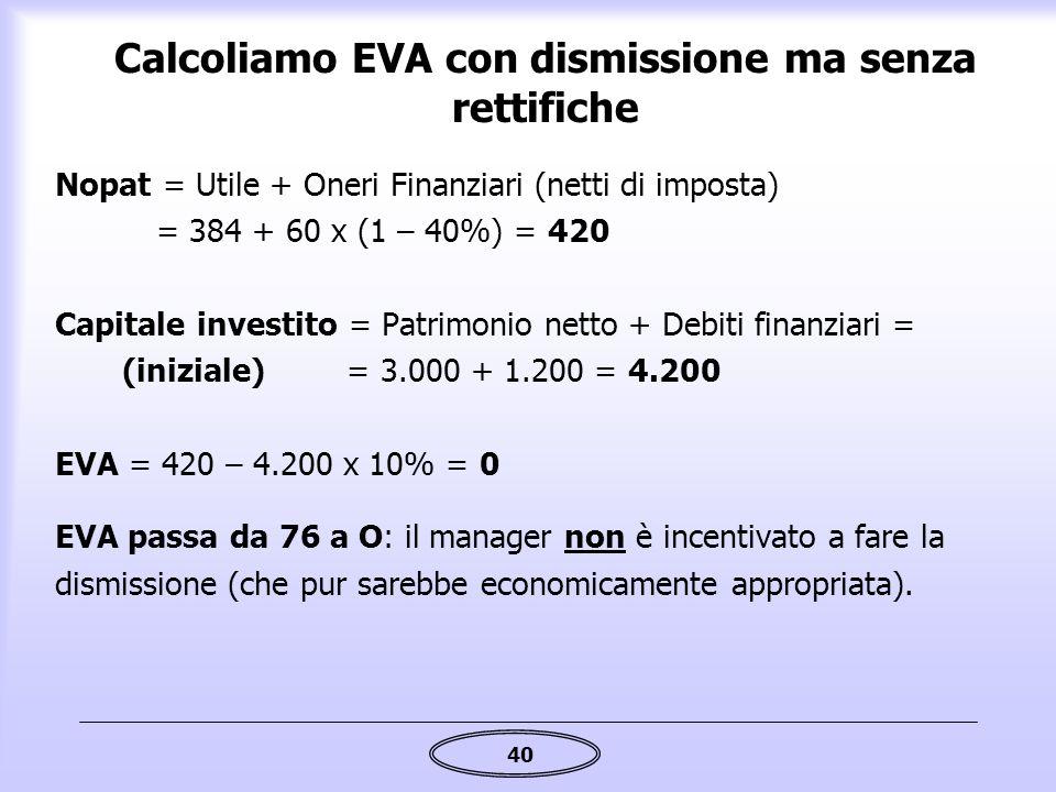Calcoliamo EVA con dismissione ma senza rettifiche