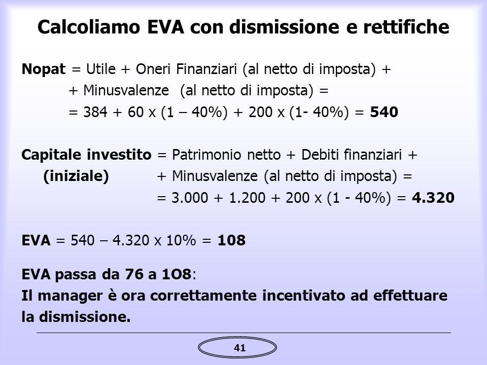 Calcoliamo EVA con dismissione e rettifiche
