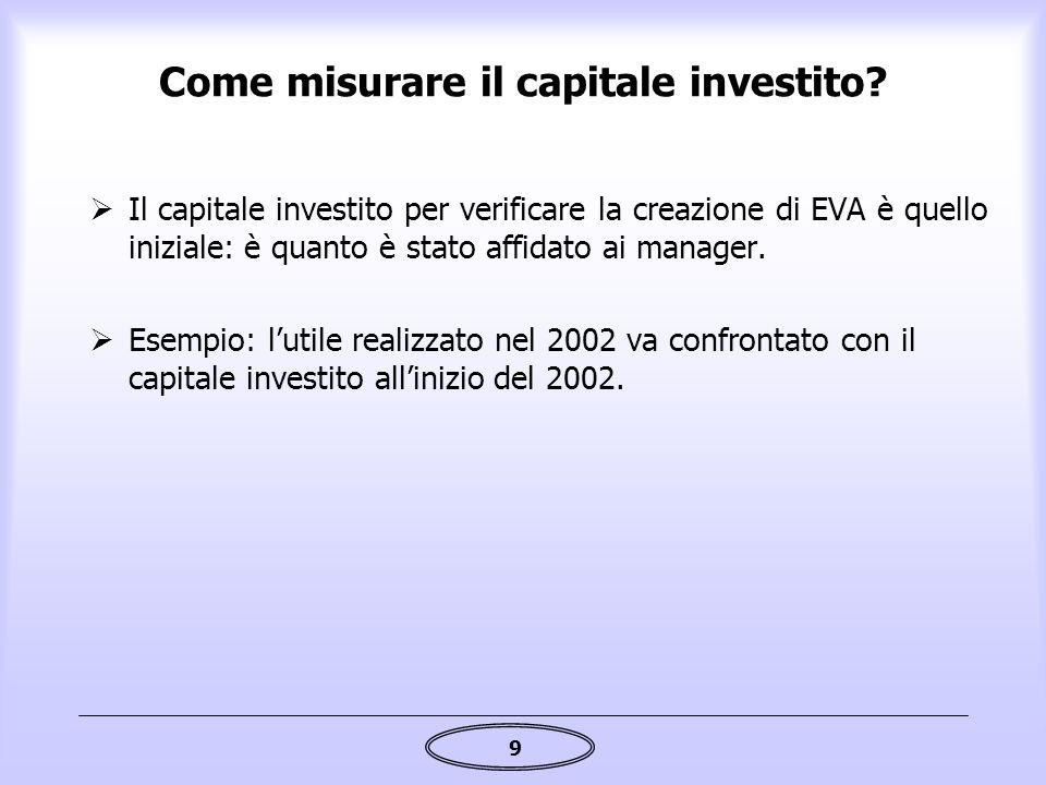 Come misurare il capitale investito