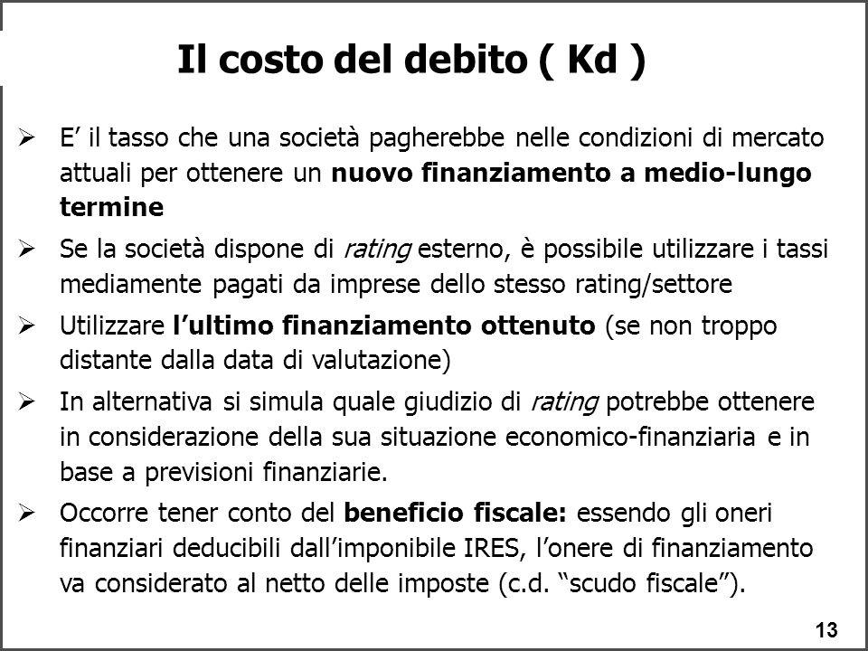 Il costo del debito ( Kd )
