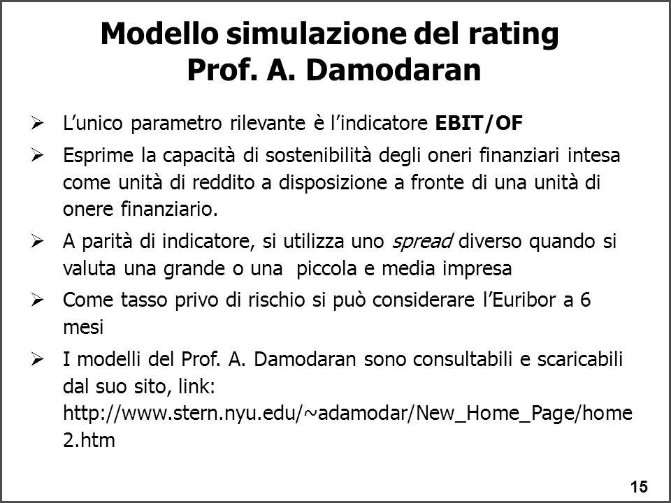 Modello simulazione del rating Prof. A. Damodaran