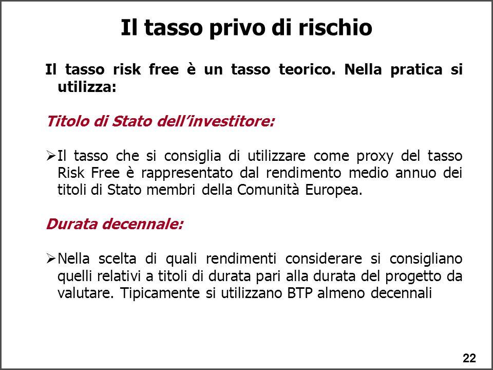 Il tasso privo di rischio