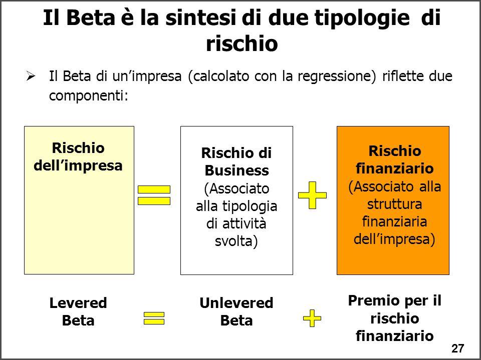 Il Beta è la sintesi di due tipologie di rischio