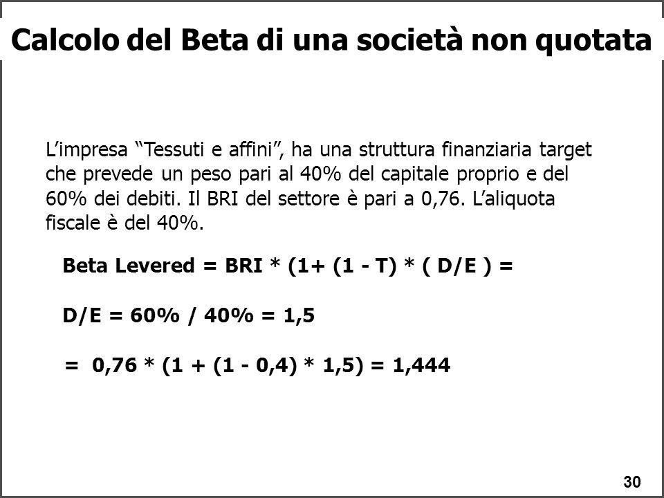 Calcolo del Beta di una società non quotata