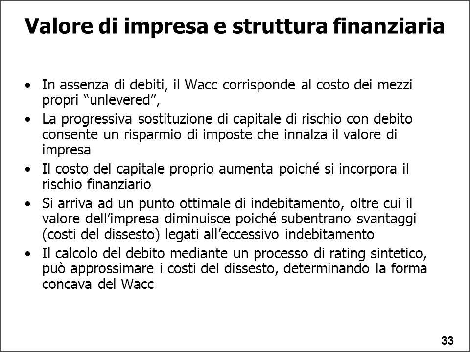 Valore di impresa e struttura finanziaria