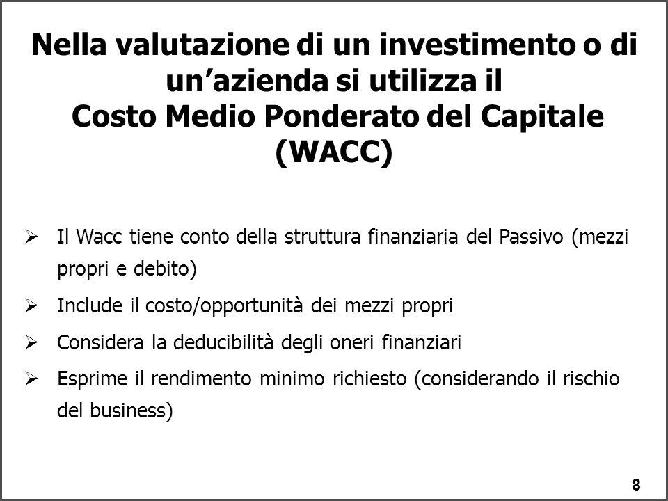 Nella valutazione di un investimento o di un'azienda si utilizza il Costo Medio Ponderato del Capitale (WACC)