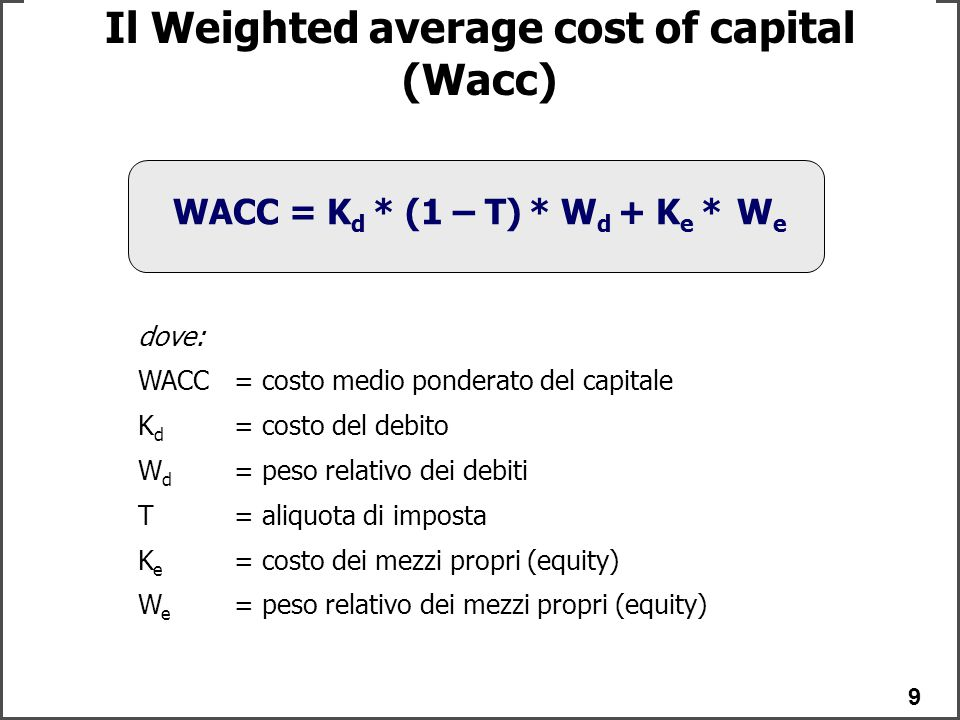 Il Weighted average cost of capital (Wacc)