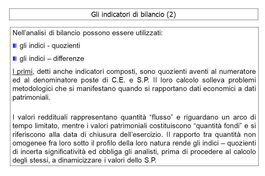 Gli indicatori di bilancio (2)