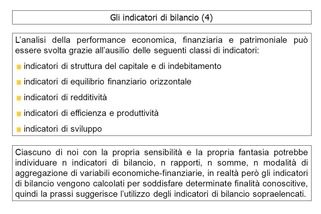 Gli indicatori di bilancio (4)
