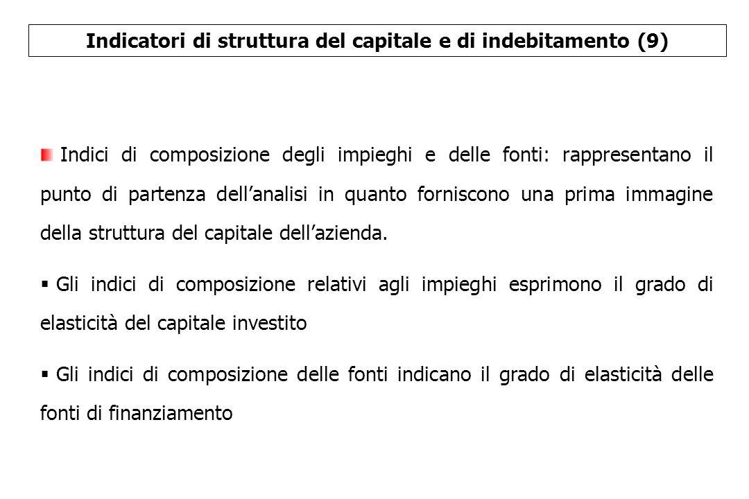 Indicatori di struttura del capitale e di indebitamento (9)