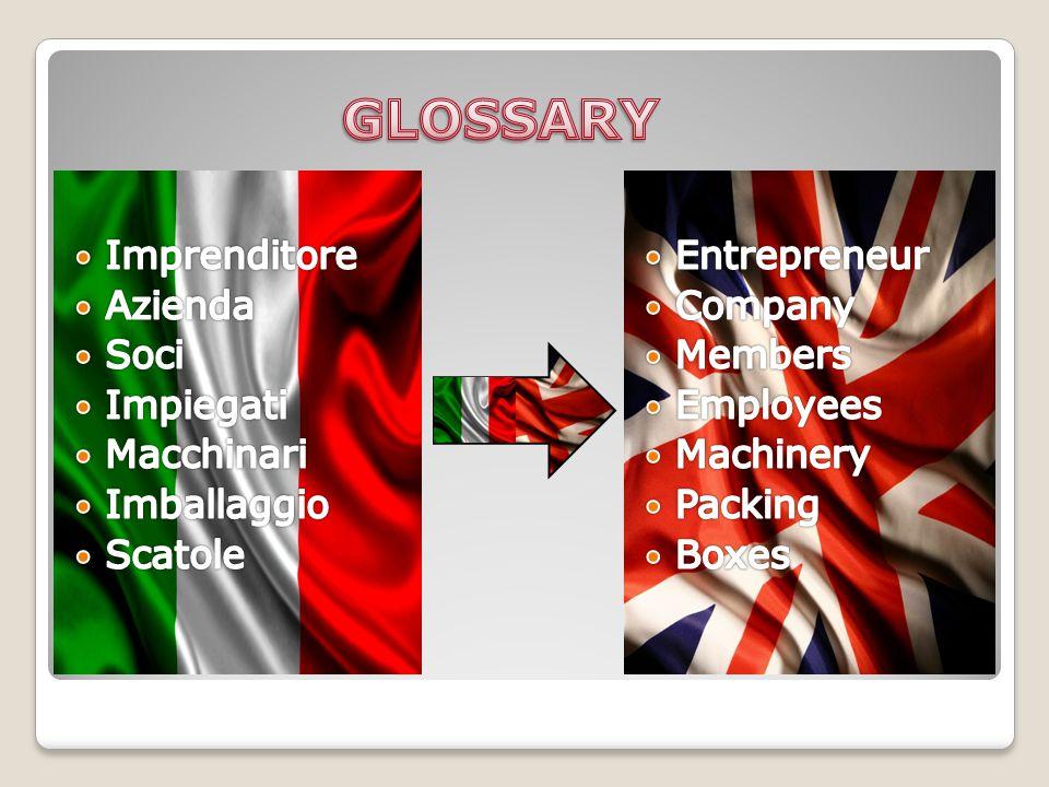 GLOSSARY Imprenditore Azienda Soci Impiegati Macchinari Imballaggio