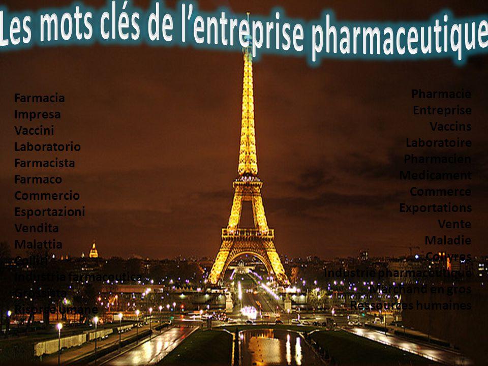 Les mots clés de l'entreprise pharmaceutique