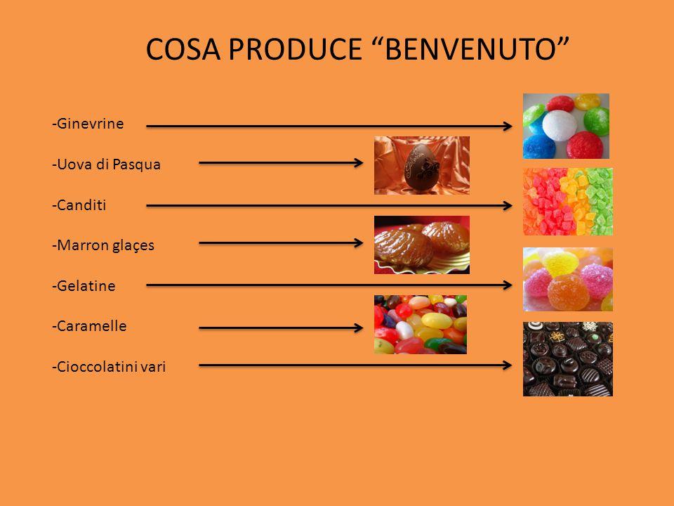 COSA PRODUCE BENVENUTO