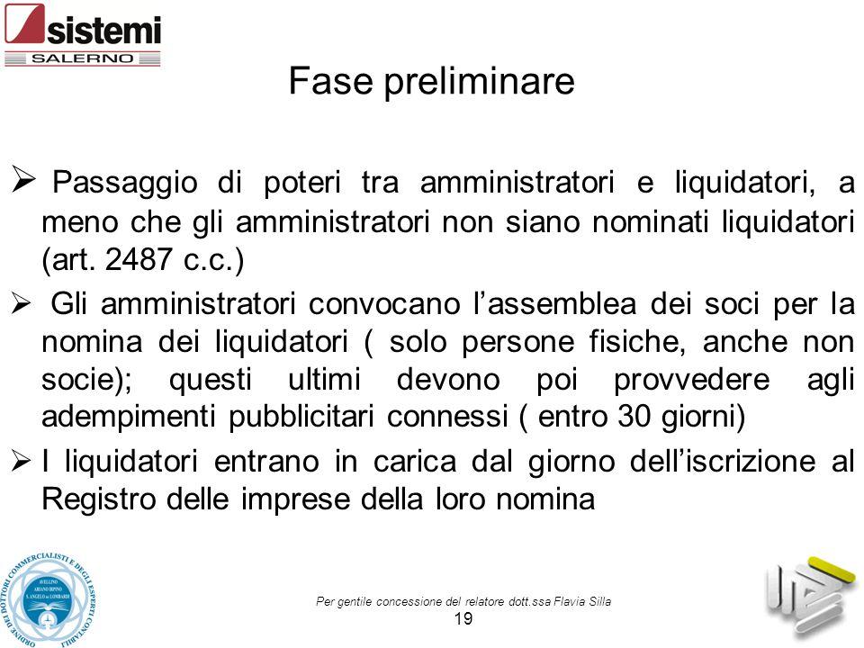 Fase preliminare Passaggio di poteri tra amministratori e liquidatori, a meno che gli amministratori non siano nominati liquidatori (art. 2487 c.c.)