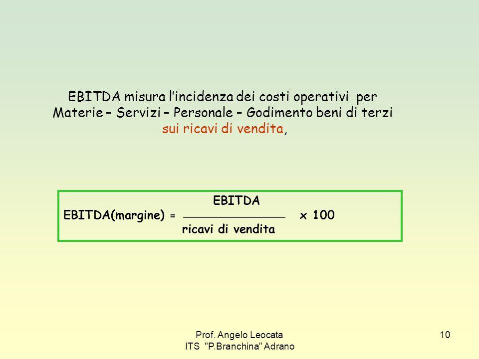 EBITDA misura l'incidenza dei costi operativi per