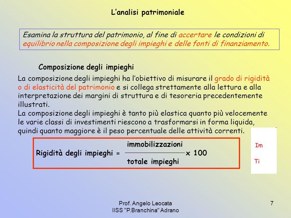 Prof. Angelo Leocata IISS P.Branchina Adrano