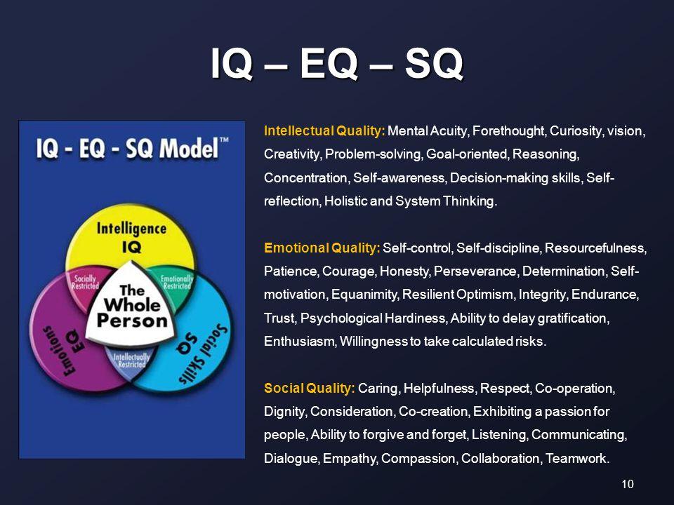 IQ – EQ – SQ